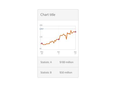 Line chart widget