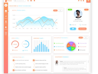 KREDIT  Dashboard Ui kit