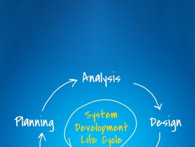 Aezion Custom Software Development custom software services custom software solutions custom software development