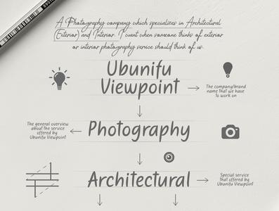 UBUNIFU VIEWPOINT logodose logogrid branding logoimport logoexcellent logoinspirations logodesign logoawesome logo-showcase logoexpose