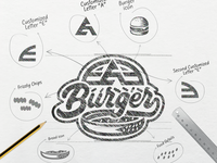 EAE Burger