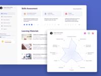 Skills Analysis Platform