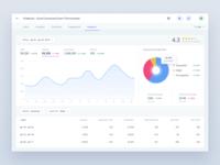 Storyline - Alexa Skill Analytics