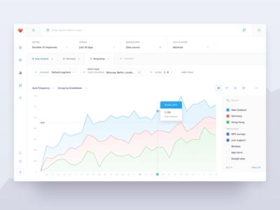 Report Builder for NLP Platform