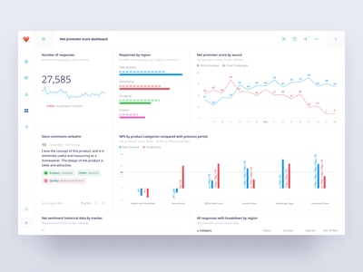 Dashboard Builder for NLP Platform table management enterprise data visualisation reorder analytics data bar chart feed interface design report widget graphs charts data visualization drag and drop editor builder dashboard