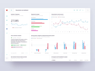 Dashboard Builder for NLP Platform table management enterprise data visualisation reorder analytics data bar chart feed interface design report widget graphs charts data visualization drag and drop editor builder dashboard