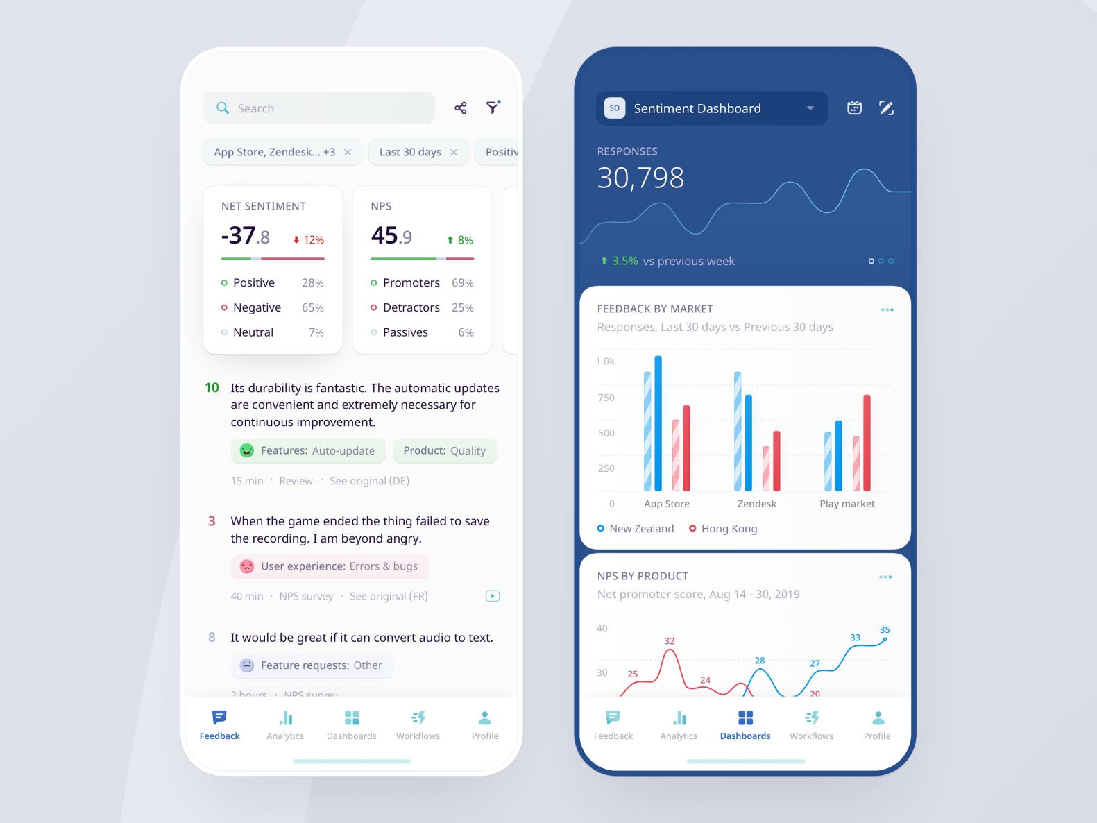 Mobile Dashboard for NLP Platform