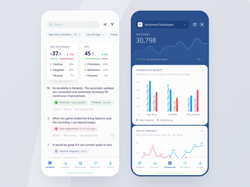 Mobile Dashboard for NLP Platform statistics mobile dashboard feedback mobile app mobile ui dashboard builder editor data visualization charts graphs widget report design interface feed bar chart data analytics data visualisation