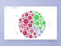 Phrasal analysis bubble chart for NLP platform enterprise widget interaction comments dataviz bubble chart bubble dashboard data visualization data management data table charts graphs report design interface data analytics reorder data visualisation