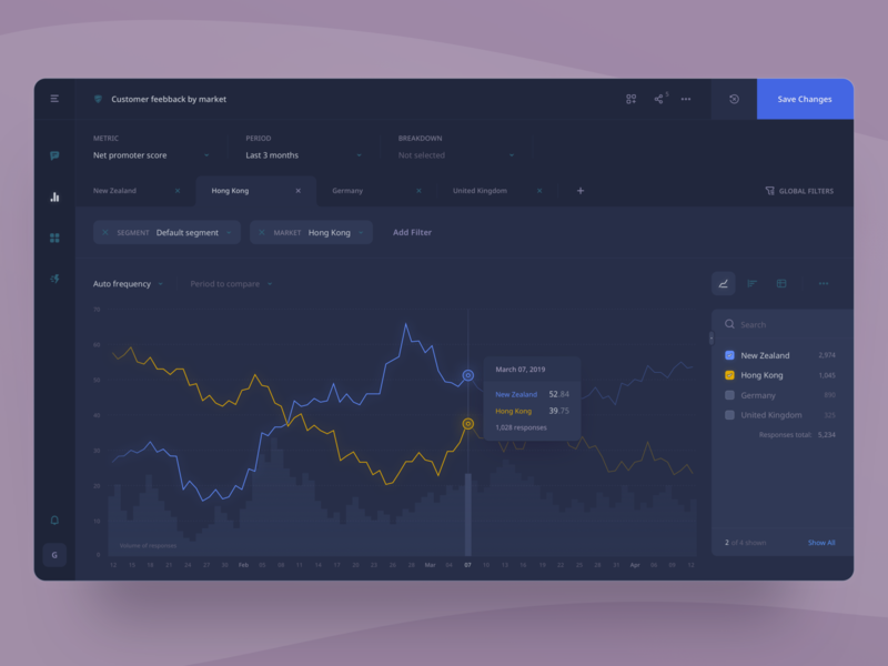 Report builder dark theme enterprise tabs glow neon dark ui dashboad dashboard editor data visualisation data visualization dataviz data dark mode dark theme chart widget report interface design analytics