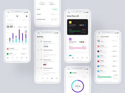 Network Monitor App connection network internet dashboard popular whitespace ios analytic chart limit activity warning clean app tools upload download wifi data cellular