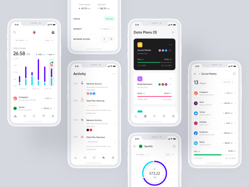 Network Monitor App #Exploration connection network internet dashboard popular whitespace ios analytic chart limit activity warning clean app tools upload download wifi data cellular