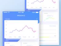 Presence Analystics Mobile app