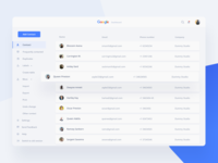 Google Service Dashboard Concept - Contact
