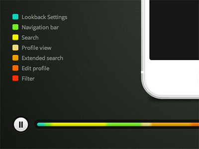 Lookback's new player lookback ui ux mobile testing player