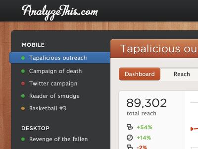 Analytics webapp ui webapp analytics wood campaigns statistics