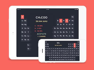 iOS Chemistry App periodic chemistry ios responsive