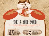 Food & Your Mood