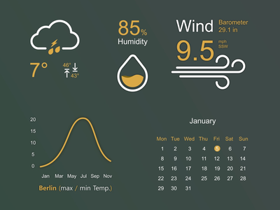 Concept of Weather