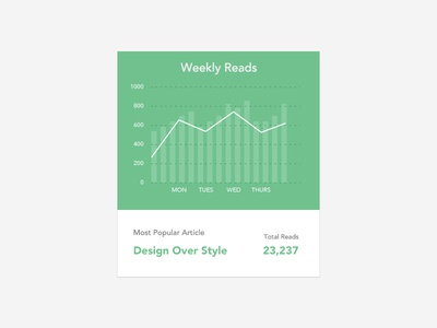 Weekly Reads Widget