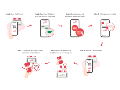 Powerbank Sharing Service Infographics mobile app infographic infographic design electronics powerbank sharing economy ui vector design illustration