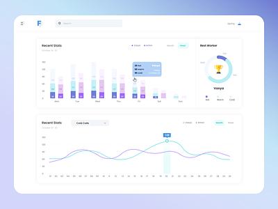 Dashboard Statistics portal dashboard design ux ui uiux dashboard ui design stationary dashboad
