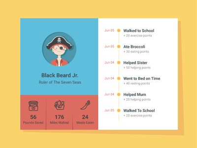 Pirate Profile gamification timeline children kids bright ui profile pirate 006 daily100