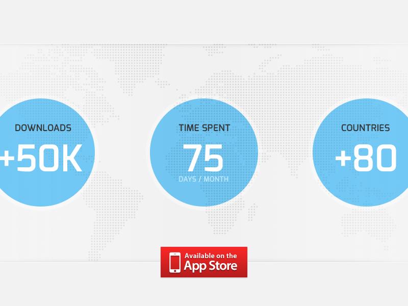 Analytiks V2 Web - Footer analytics google infographics stats iphone app minimal website footer @2x