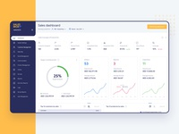 Dashboard - SalesWorx