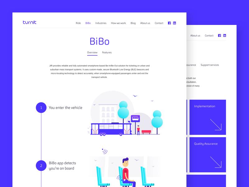 Turnit infograph process steps flow header web illustrations