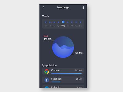 Data Usage ui mobile ui dark calendar internet data screen data usage