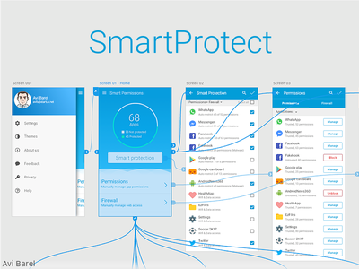 SmartProtect - Cyber App design ux ui app cyber