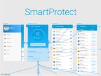 SmartProtect - Cyber App