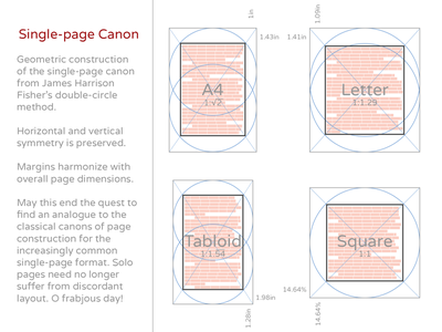 Single Page Canon redacted varela round single page canon single page canon page layout page harmony layout geometry a new canon canons of page construction