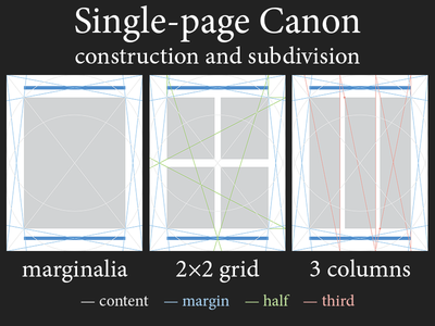 Single-Page Canon construction and subdivision