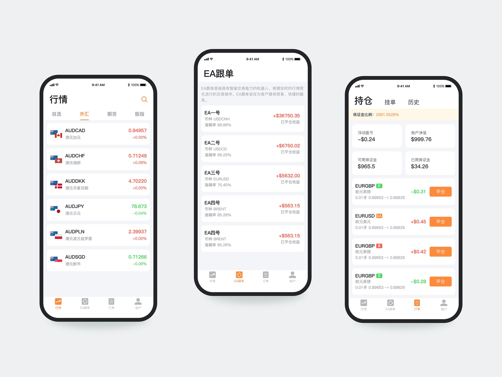Forex trading application by Liang Jiahui on Dribbble