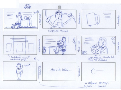 Sketches Storyboard for Collaborative Explainer Video ideas illustration art illustration motion graphics motion graphic video animation motion design motiongraphics character animation character animator character character design behind the scenes animations animation drawing ink drawing storyboarding storytelling storyboard