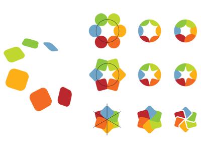 Tlc trust shapes