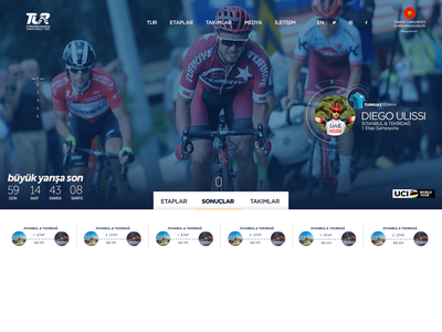 Tour of Turkey 2019 slider ui design türkiye cycling cycling tournament sport bike hero image ux design web design ui home corporate site header
