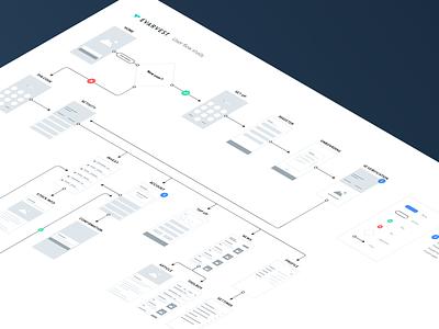 User flow uiux wireframe user journey user flow user experience