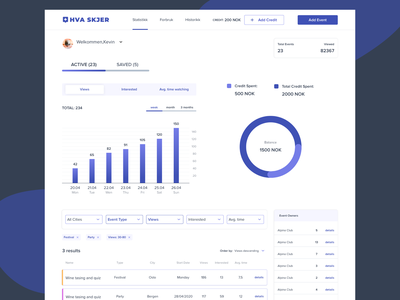 Personal Account Dashboard for Event Platform. User Interface admin dashboard admin panel dashboard statistics event event app dashboard design dashboad dashboard ui ui user experience