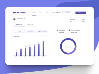 Dashboard for Manage Events dashboard statistics events design user experience ui