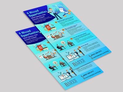 Basys Processing Flyer Design vector poster graphics instagram flyer design banner advertisement ad nisha droch nisha