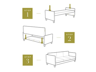 Sofa Instructions design step by step guide couch sofa instruction illustration diagram furniture
