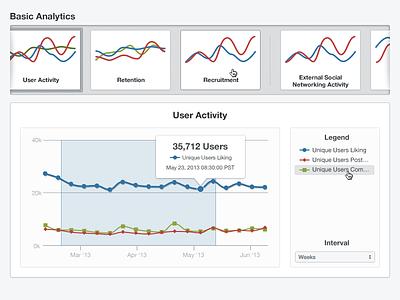 Basic Analytics backplane analytics charts graphs ui popover legend infinite scroll madewith:illustrator madewith:photoshop