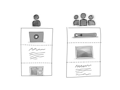Two views sketchnotes feed content group user sketch adobe ideas wireframes personal icons