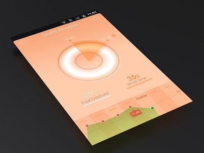 Sweet interface sweet