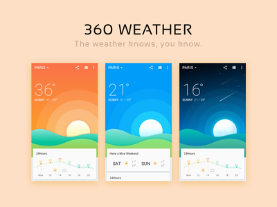 360 Weather sunny