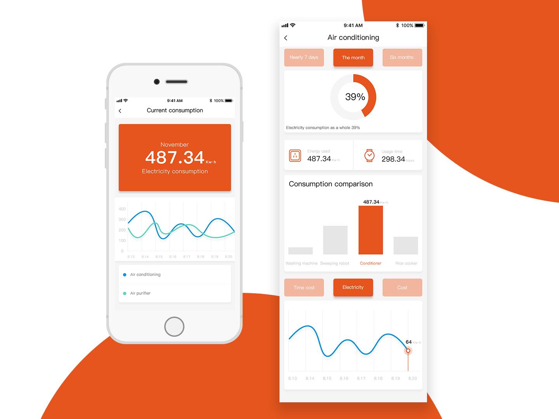 Smart Home data page design app ui illustration