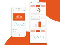 Smart Home data page
